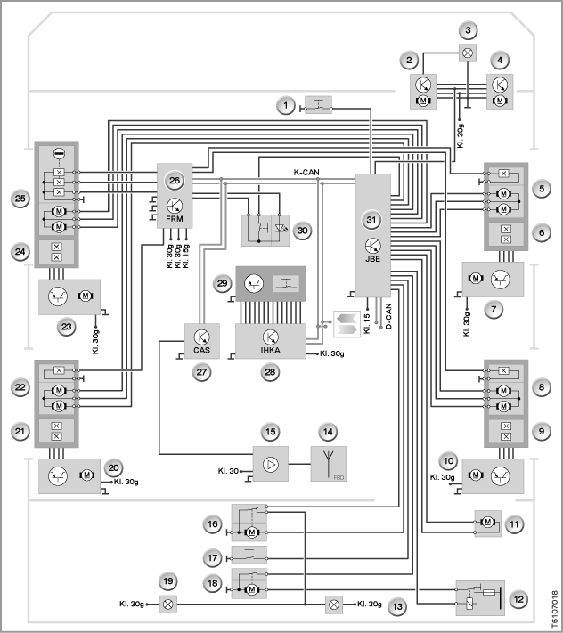 System Overviews Of Body Electrics Electronics E70 E71