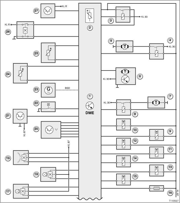 System overview of n45 and n46 engine management e46 e83 e85 digital engine electronics system circuit diagram for n46 part 1 e46 e83 e85 swarovskicordoba Image collections