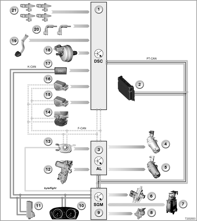 Bmw E60 Wiring Diagram Servotronic - Wiring Diagrams For Fire Alarm Systems  - viiintage.citroen-wirings2.jeanjaures37.fr | Bmw E60 Wiring Diagram Servotronic |  | Wiring Diagram Resource