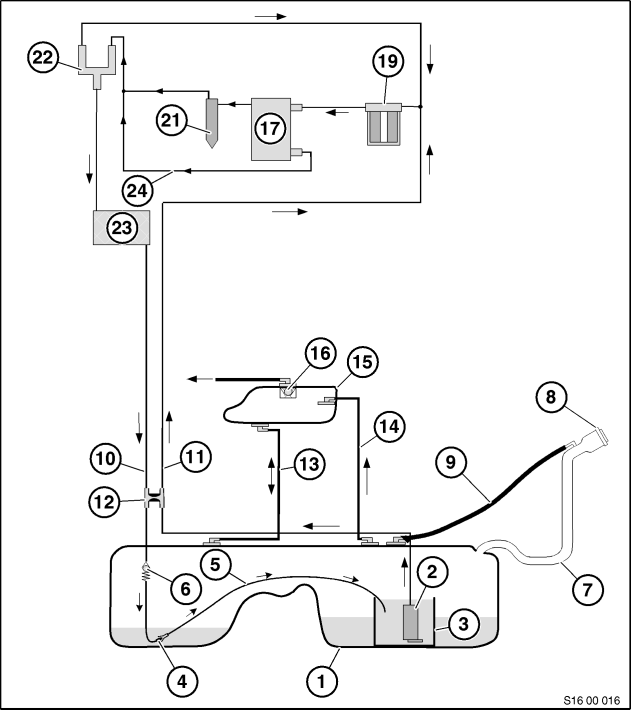 bmw fuel pump diagram 16 00 fuel supply system e46  diesel engines   fuel supply system e46  diesel engines