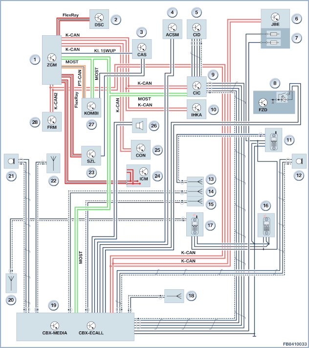 Bmw Combox Wiring Diagram